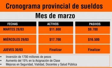 La Provincia paga salarios con aumentos para todos los sectores