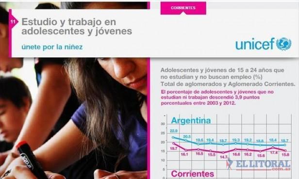 En casi una década bajó el porcentaje de jóvenes que no estudian ni trabajan