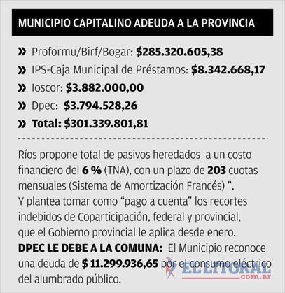 Ríos propone pagar la deuda del Municipio en 203 meses
