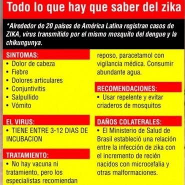 Detectan un caso importado de zika en Corrientes y encienden la alerta