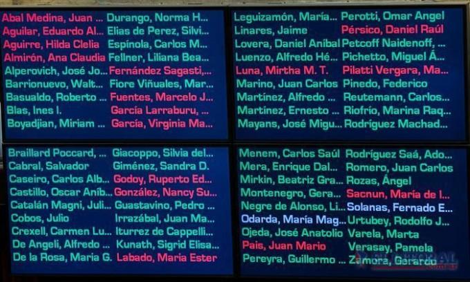 El voto y los discursos de los senadores correntinos en la sesión para pagar a los fondos buitre