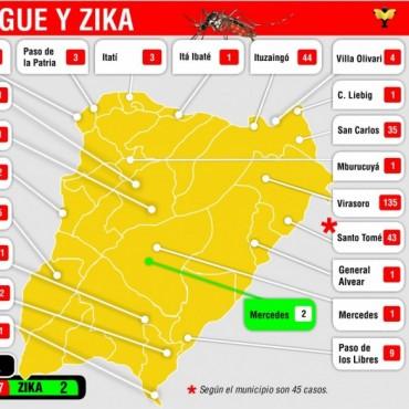 Ascienden a más de 460 los casos de dengue en Corrientes