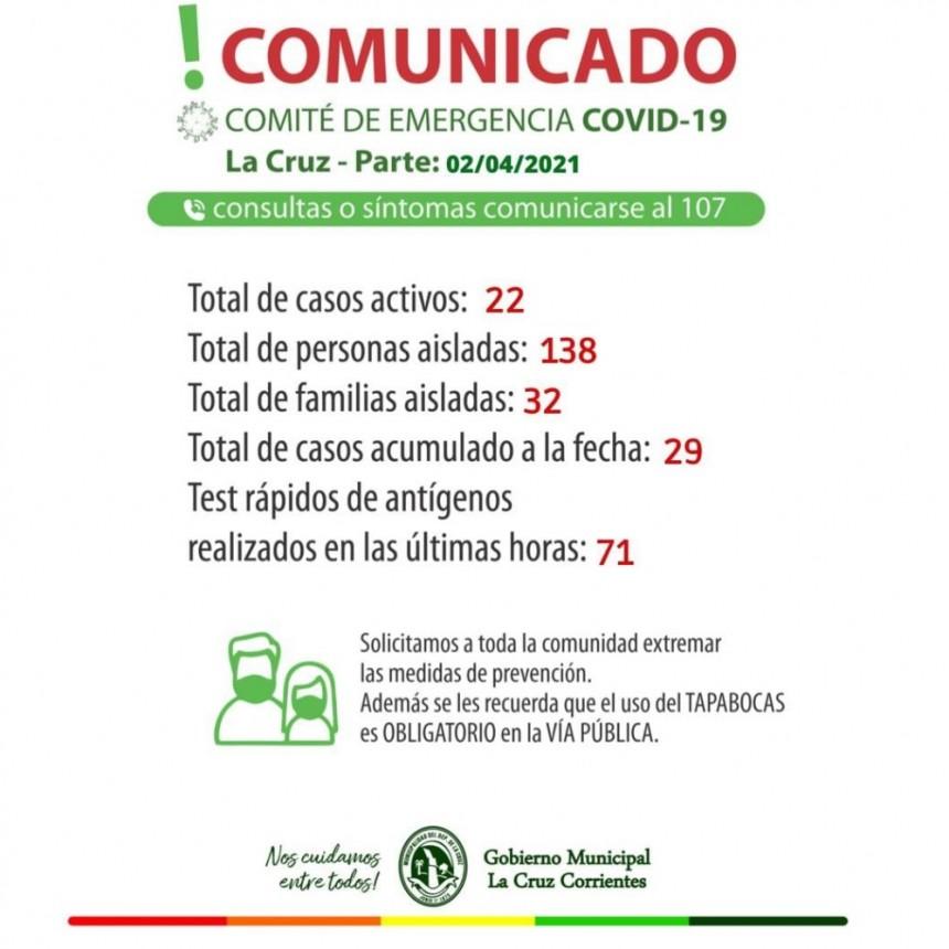 Veintidós son los casos positivos reconocidos por el Gobierno Municipal de La Cruz