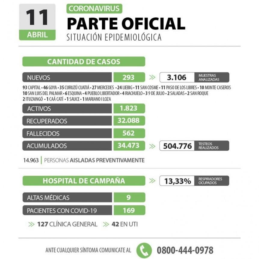 Segundo día sin casos positivos en La Cruz según el parte de la provincia