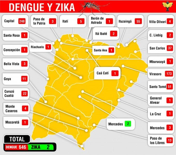 Dengue: en una semana Capital sumó ocho nuevos casos del virus