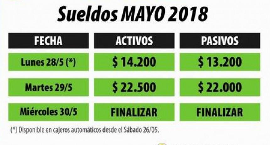 Los tramos de sueldos de mayo