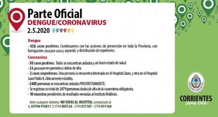 Coronavirus en Corrientes: Los casos positivos se mantienen en 50 y hay un nuevo paciente dado de alta