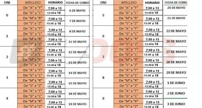 Así será el cronograma de cobro del bono de $10.000 en el Correo Argentino