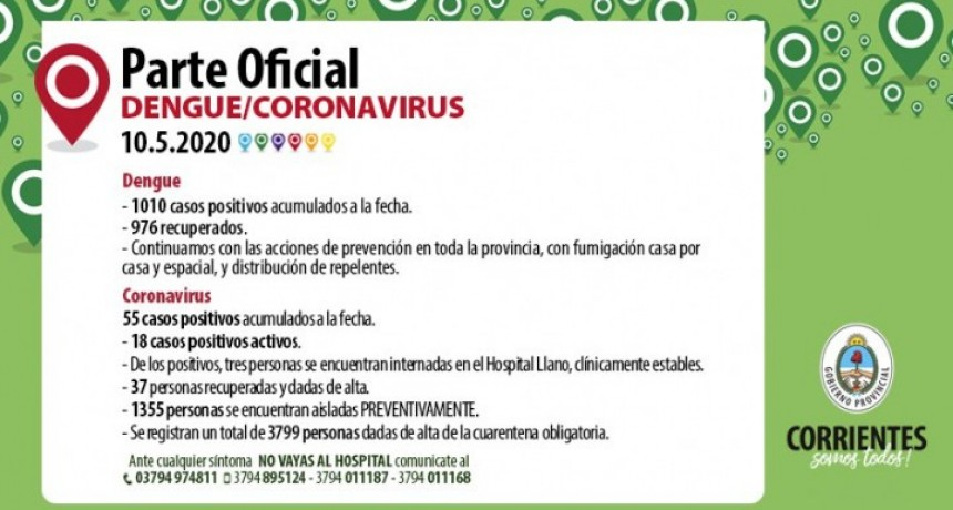 Internaron a otro caso positivo de coronavirus en Corrientes