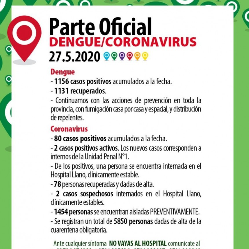 Coronavirus: detectan dos nuevos casos positivos, todos del Penal 1