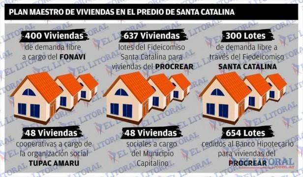 Proyectan la construcción a corto plazo de 2.087 viviendas en Santa Catalina