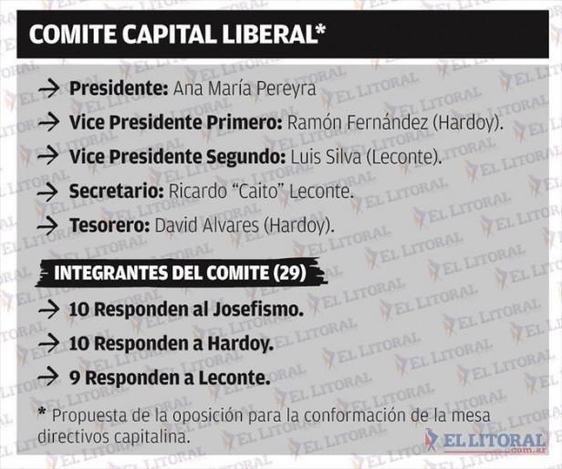 PL: se conformó la mesa chica de Capital y sostendrán alianzas en algunas comunas