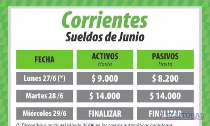 Provincia definió los tramos y en tres días paga sueldos de junio
