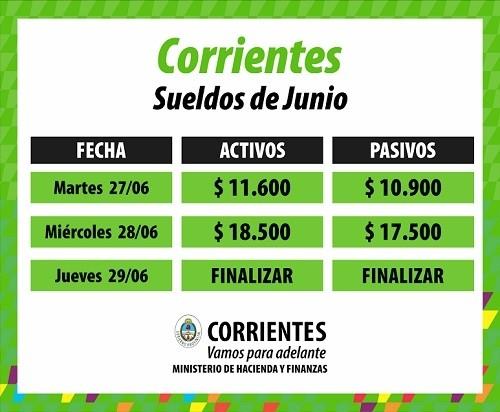 Corrientes: Este martes inicia el pago de sueldos a estatales