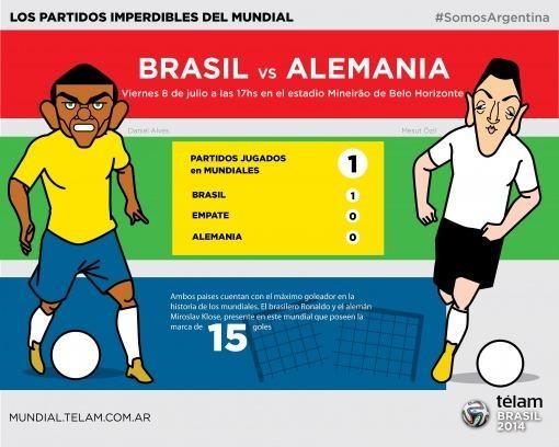 Brasil, sin Neymar, ante Alemania por la final