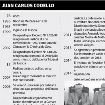 Con 51 años en el Poder Judicial, renunció el ministro del STJ Juan Carlos Codello
