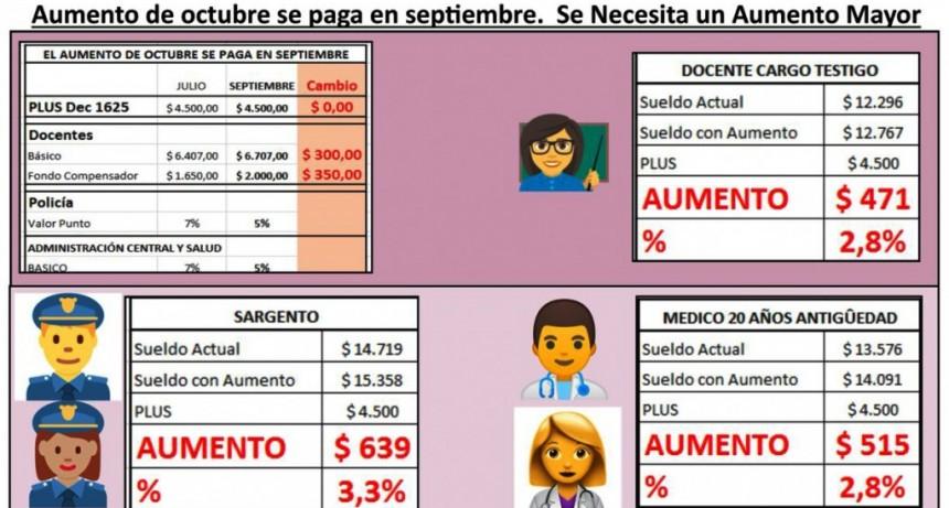 Inicia el pago de sueldos con un escaso incremento