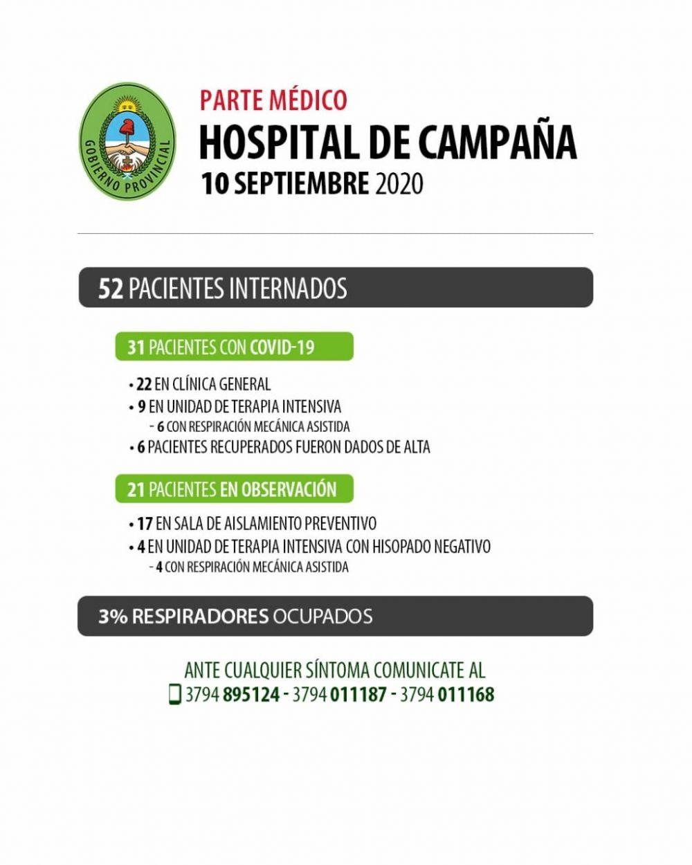 Coronavirus en Corrientes: Hay seis personas internadas con respirador