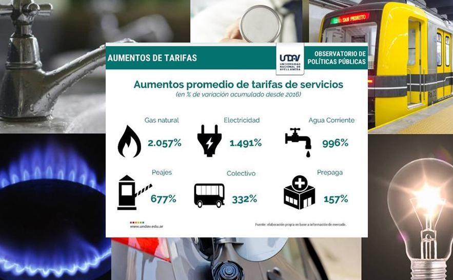 Servicios públicos aumentaron hasta 2.000%