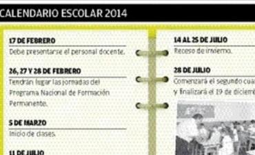 Educación definió el calendario escolar 2014 y las clases comenzarán el 5 de marzo