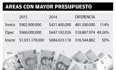 Los millones para el Invico serán récord y la Dpec duplicará sus fondos