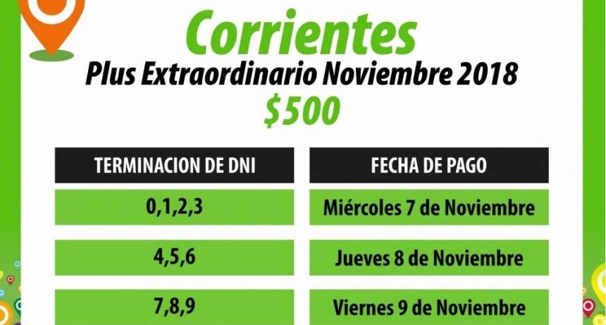 La semana que viene pagan el plus de 500 pesos y preparan los $4.500