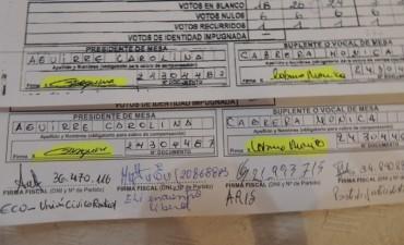 Grave denuncia en Santo Tomé: Afirman que se adulteraron las firmas en telegramas del correo en el escrutinio del 8/11. Podría haber denuncia penal
