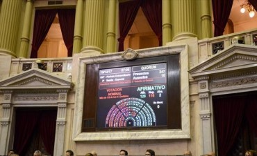 El macrismo logró los votos necesarios y convirtió en ley la Reforma Previsional