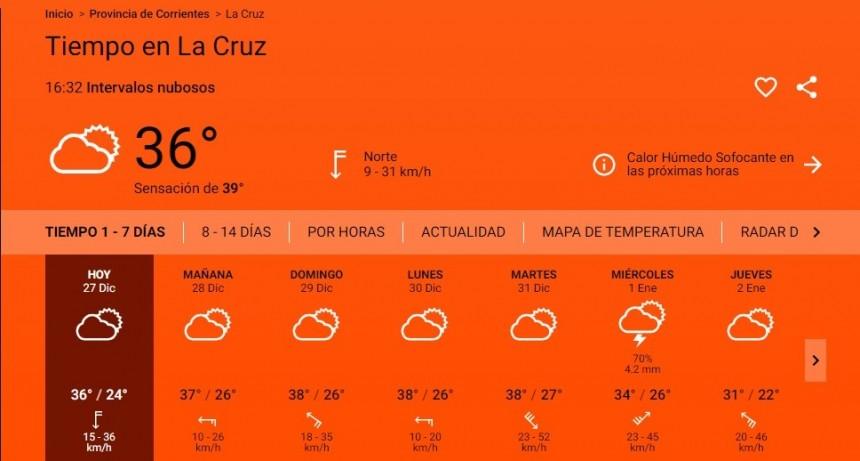 El tiempo en La Cruz  durante  los últimos días de 2019