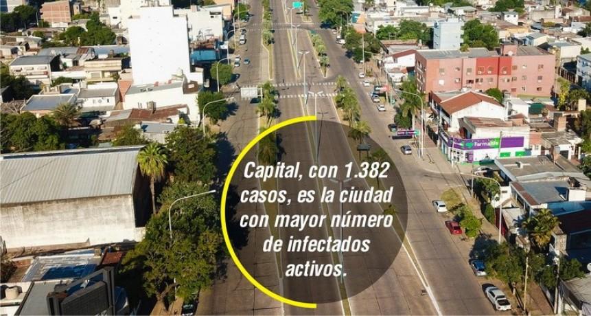 El décimo mes de la pandemia inició con 346 casos y dos muertos