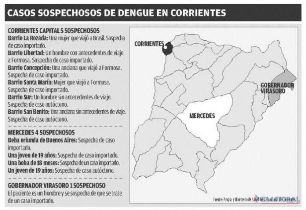 Dengue: sigue la pesquisa de febriles ante la posibilidad de casos autóctonos